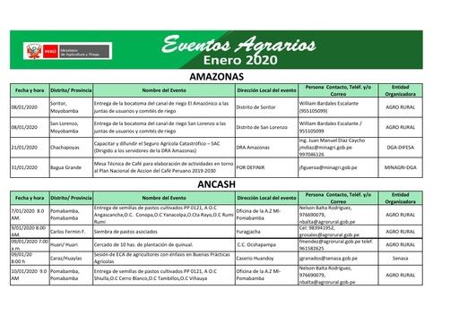 Eventos agrarios - Enero 2020