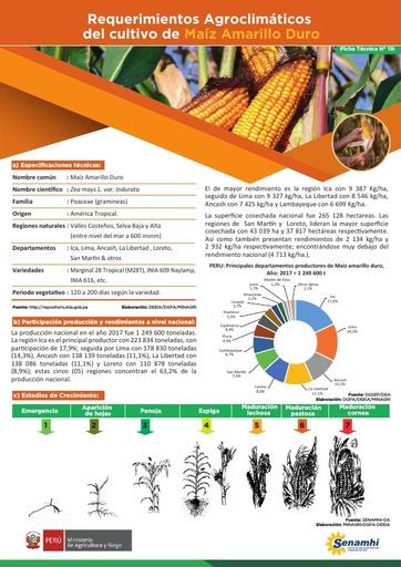 Requerimientos Agroclimáticos de Maíz Amarillo Duro